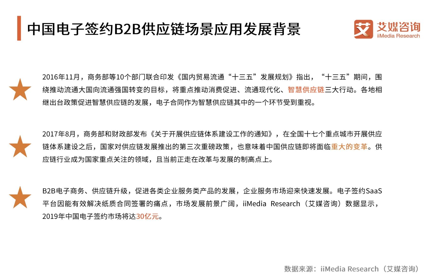 2018年中国电子签约供应链场景应用监测报告