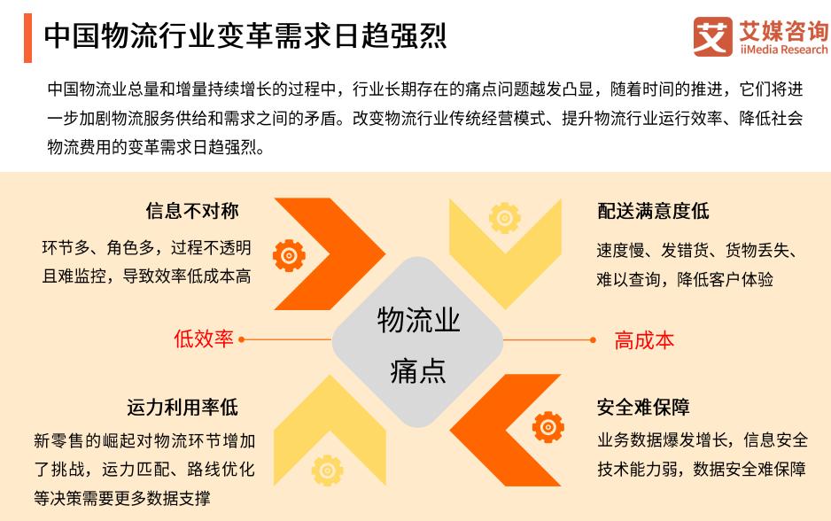 疫情之下,网络货运平台如何通过电子签名技术提升协同能力